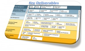 Key-Deliverables